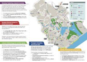 central-area-ura-master-plan-2-singapore